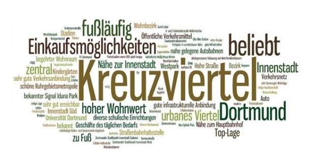 Modul_B_Wortwolke_Kreuzviertel_